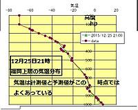 Kisyouhikaku2_2
